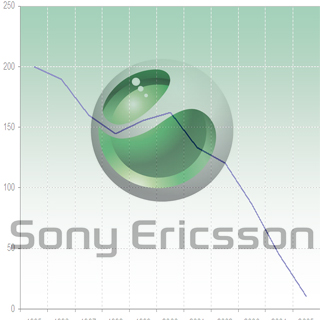 sony-ericsson-logo-dec07-copy